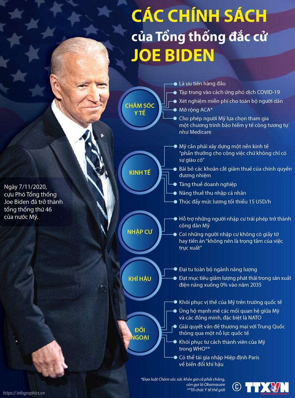 [Infographics] Các chính sách của Tổng thống Mỹ đắc cử Joe Biden