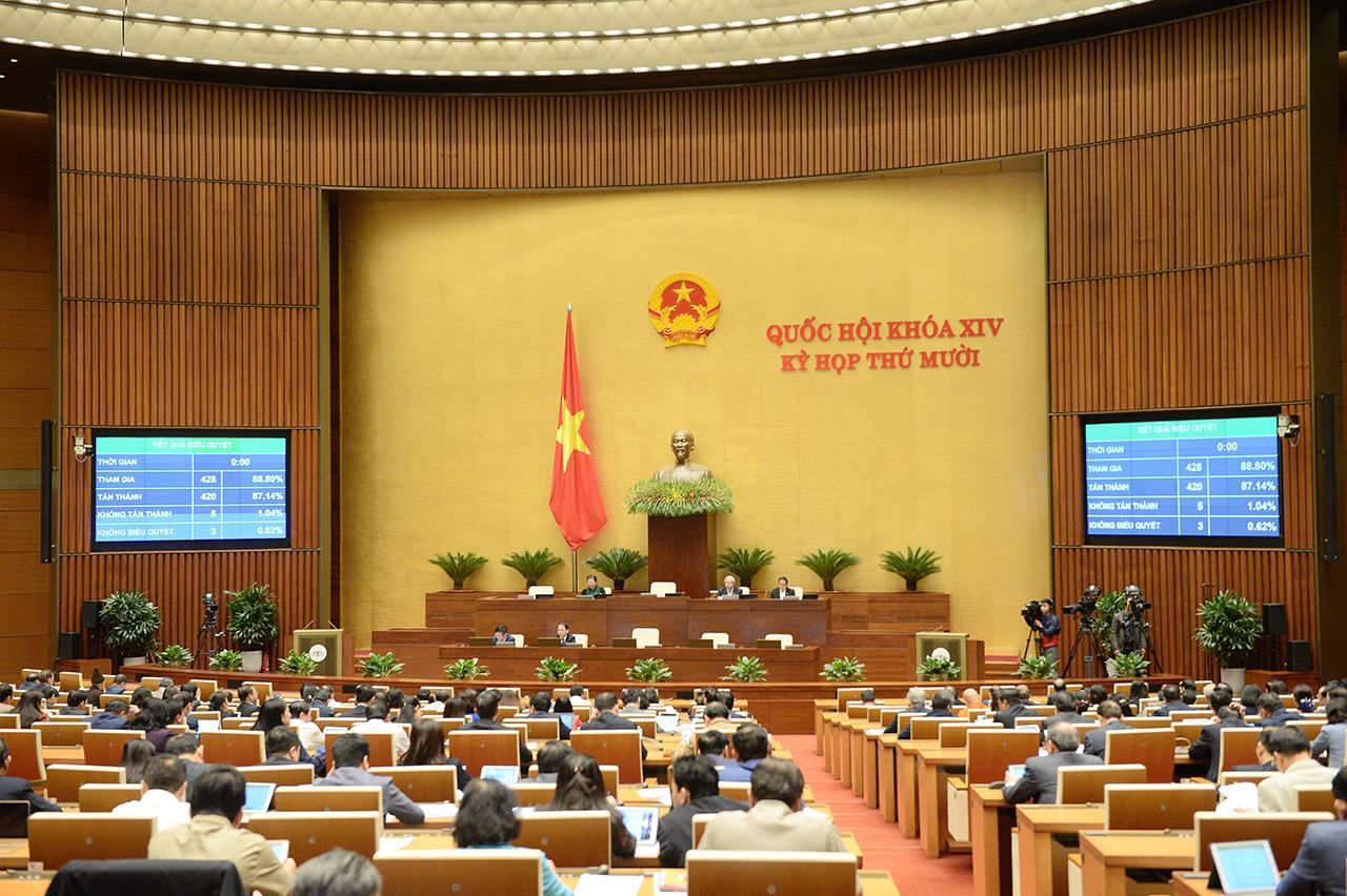 Nhiều Đại biểu Quốc hội không tán thành tách Luật Giao thông đường bộ